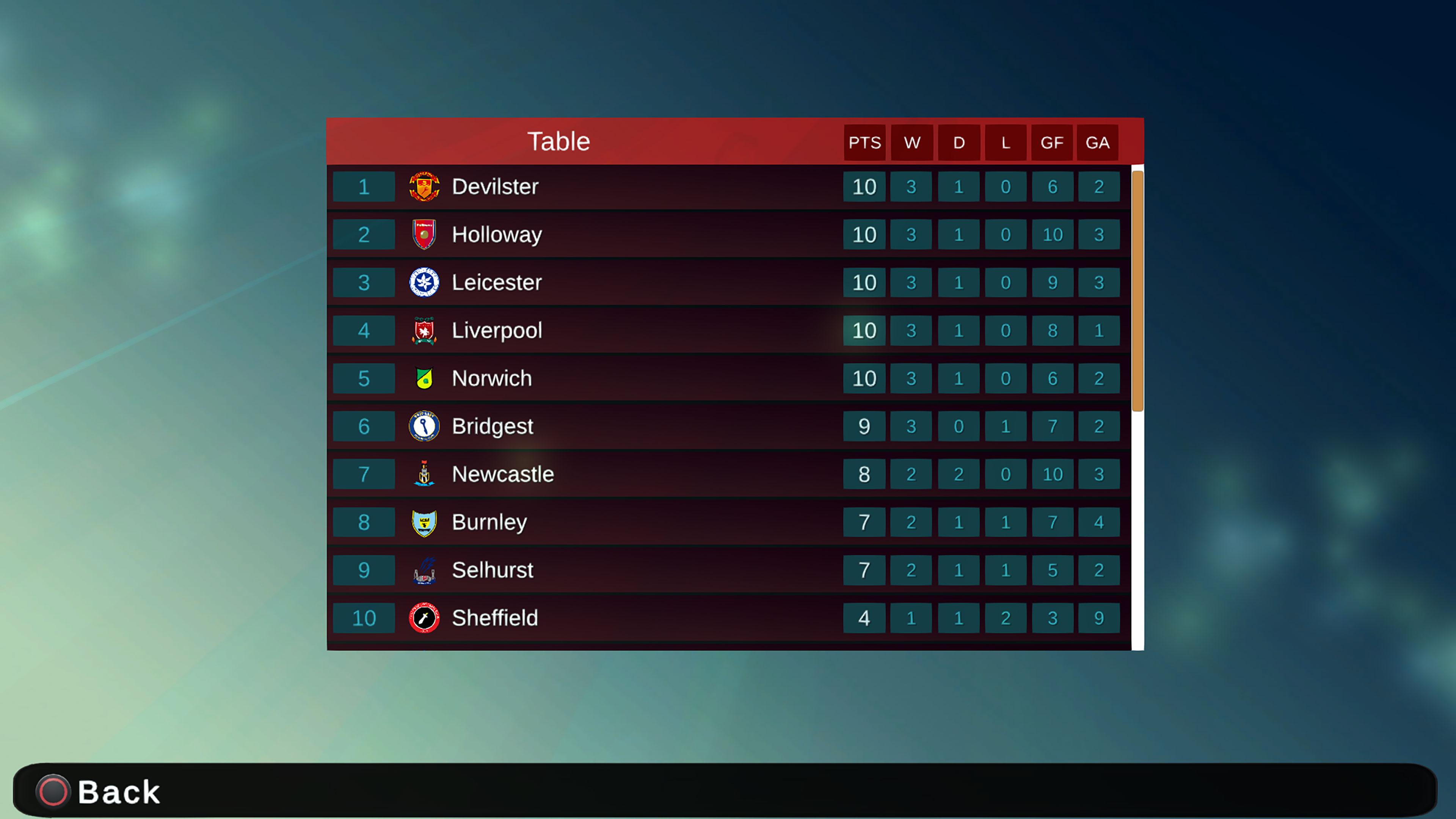 Скриншот №3 к Super Arcade Soccer 2021