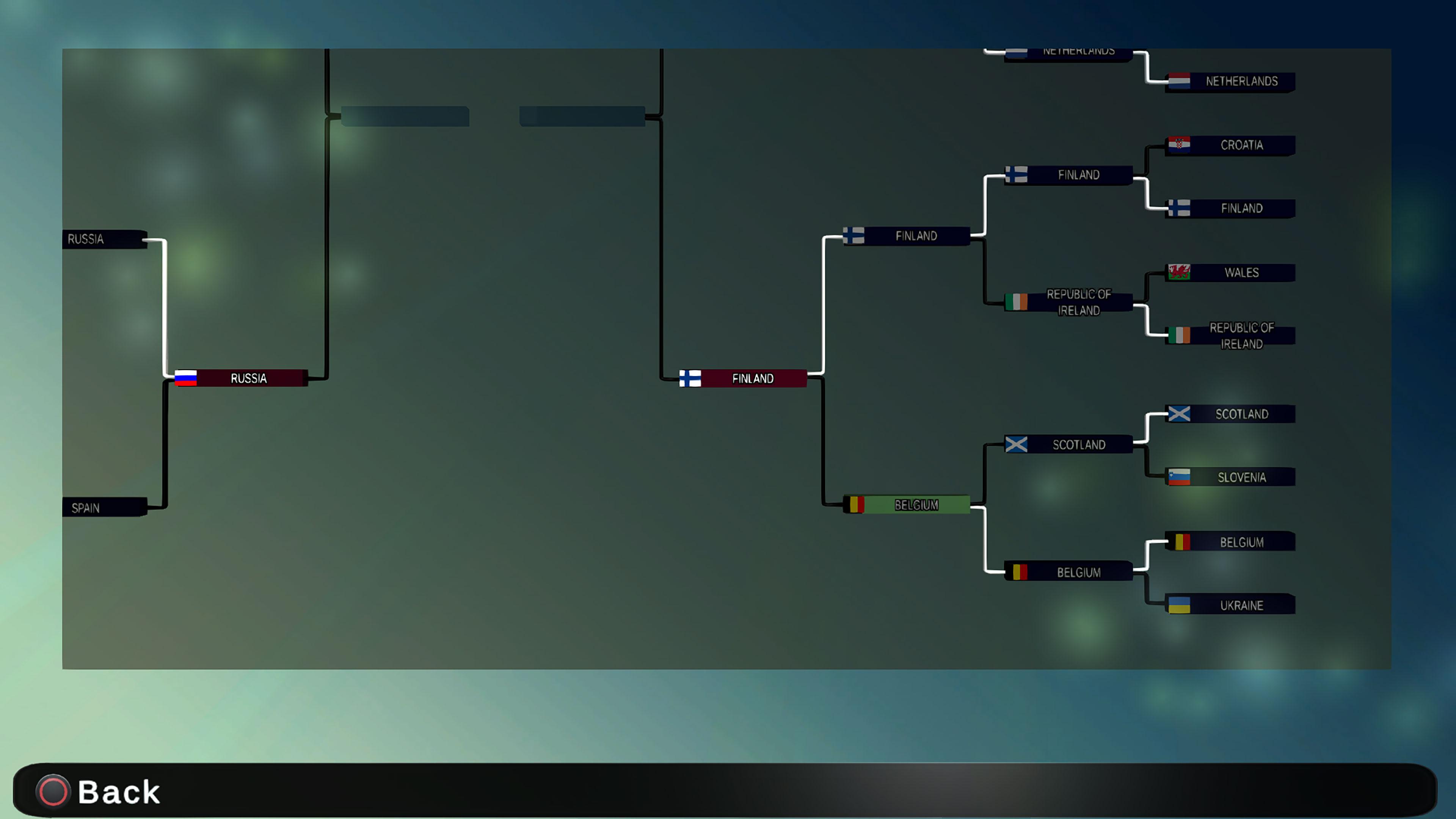 Скриншот №2 к Super Arcade Soccer 2021